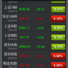 iPhone程序 - 鑫财通手机炒股行情版2